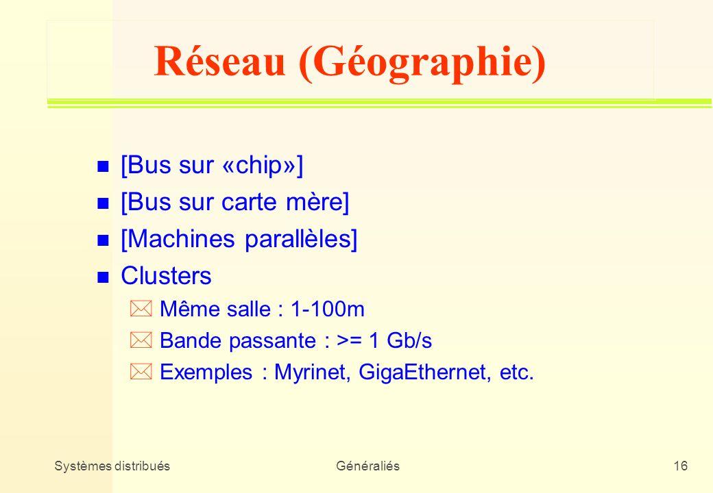 Réseau (Géographie) [Bus sur «chip»] [Bus sur carte mère]